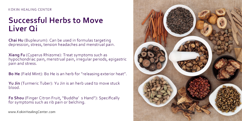 Successful Herbs to Move Liver Qi