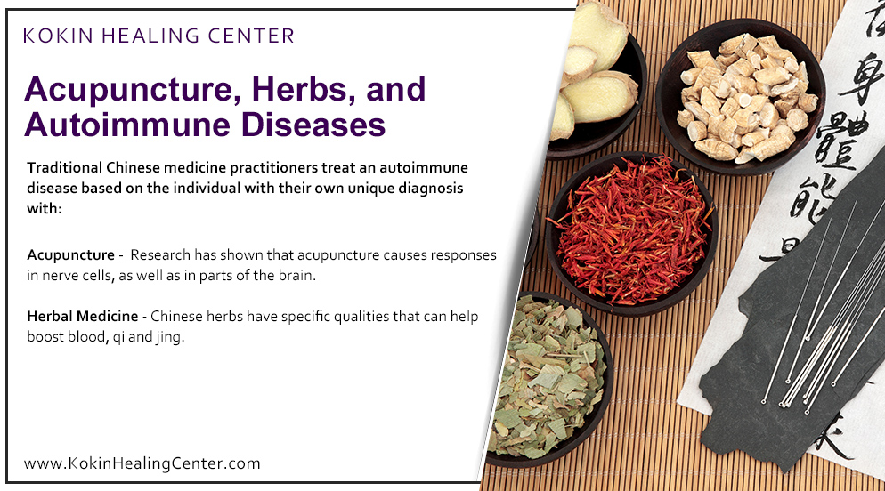 Acupuncture, Herbs, and Autoimmune Diseases